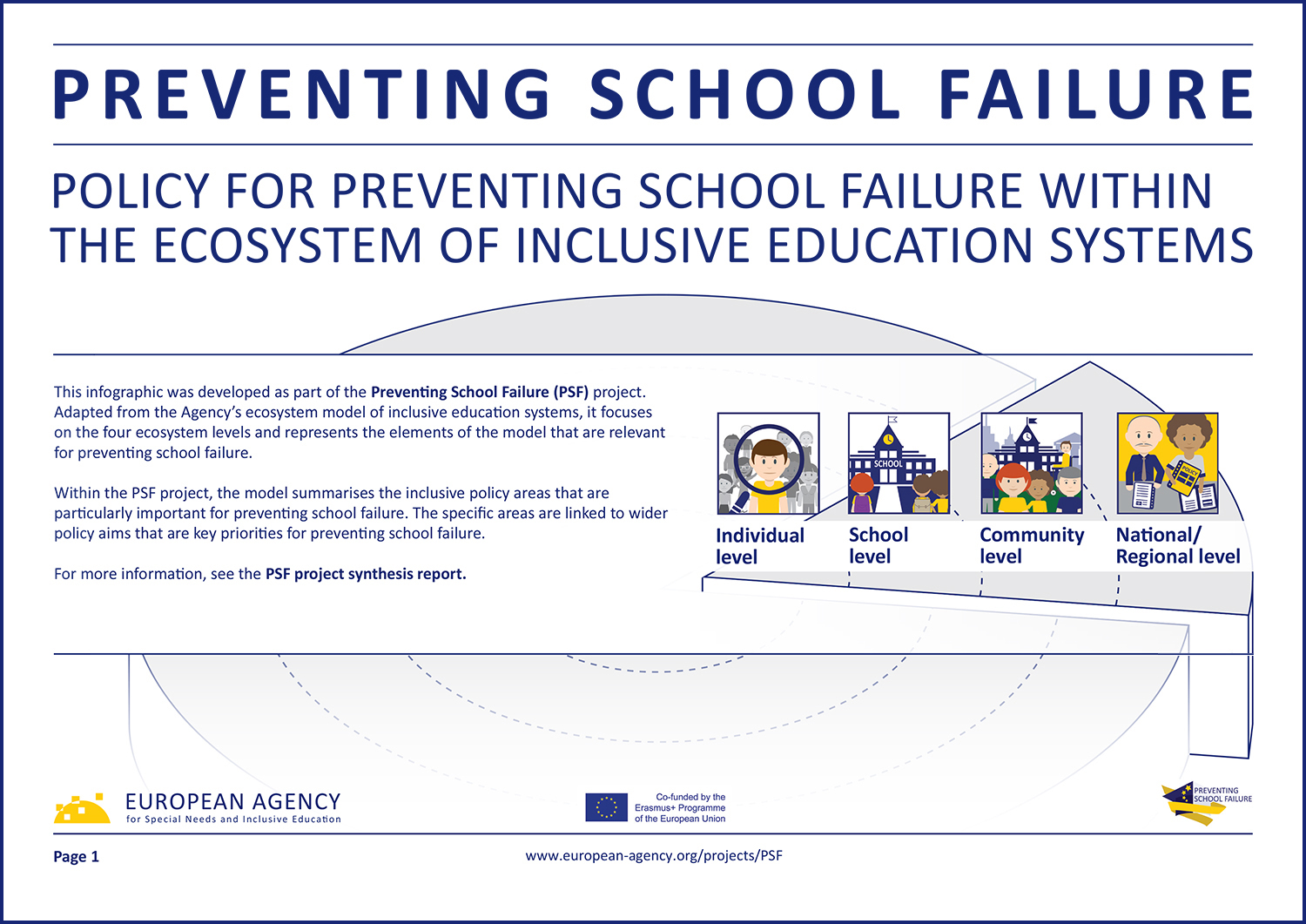 An Ecosystem Approach to Preventing School Failure image