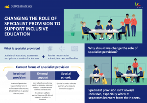Changing Role of Specialist Provision in Supporting Inclusive Education infographic